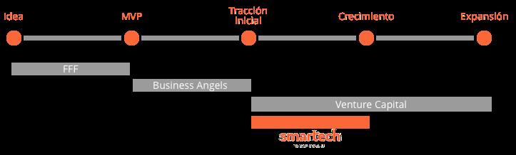 infografico_smartech